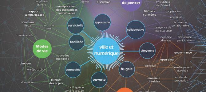 Ville et numérique: les interactions